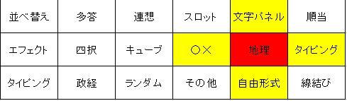 f:id:harike-nrikimaru:20130414222153j:image