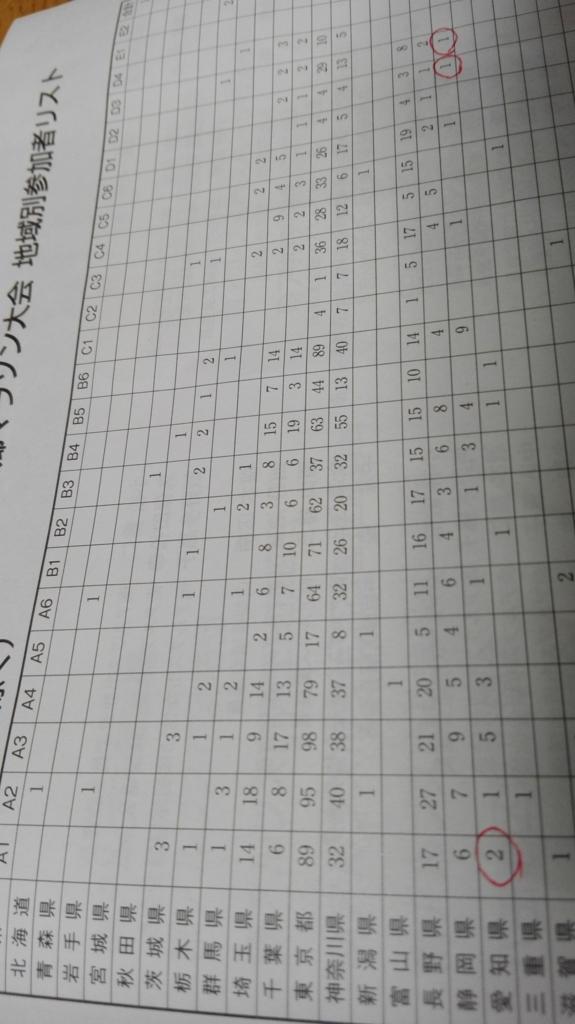 f:id:harikyu-takahashi:20170411100722j:plain