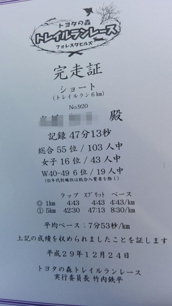 f:id:harikyu-takahashi:20171225173102j:plain