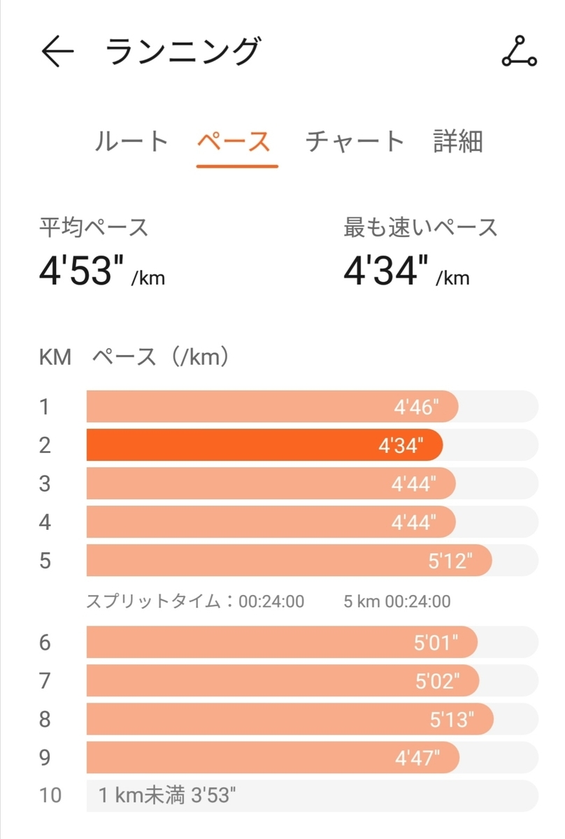 f:id:harikyu-takahashi:20200110205452j:plain
