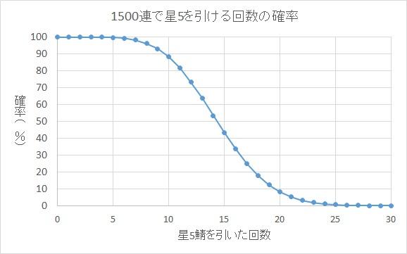 f:id:harimayatokubei:20181117162940j:plain