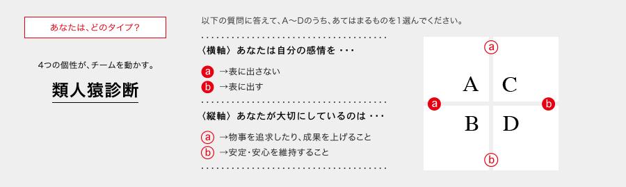f:id:harinezumi-hariko:20190423220807p:plain