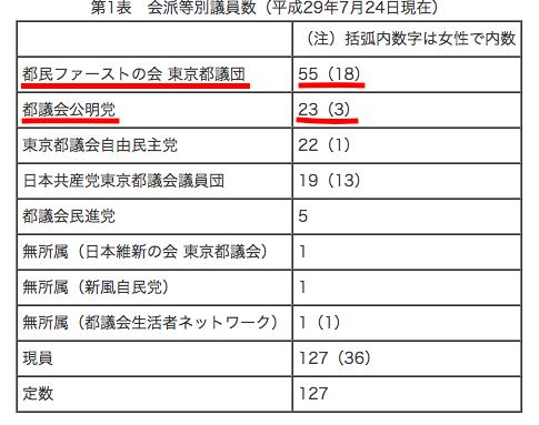 f:id:harinezumi-no-hachiko:20170917201239p:plain