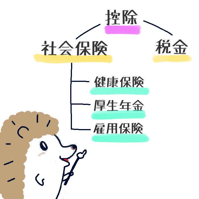 f:id:harinezumi-no-hachiko:20171008195549j:plain
