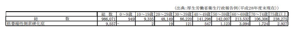f:id:harinezumi-no-hachiko:20180317205553p:plain