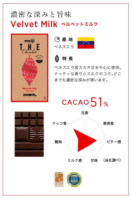 f:id:harinezumi-no-hachiko:20180401233438p:plain