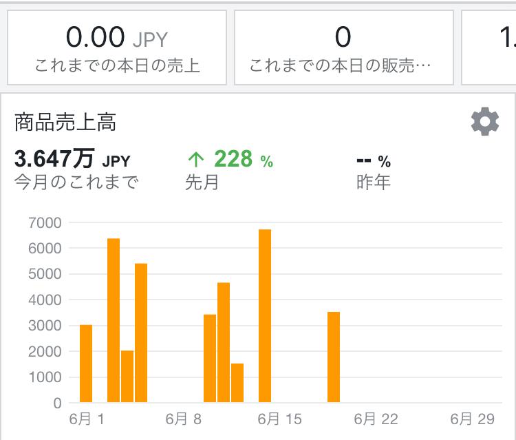 f:id:harinezumi-no-hachiko:20180621001458j:plain