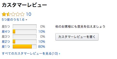 f:id:harinezumi-no-hachiko:20180927200722p:plain