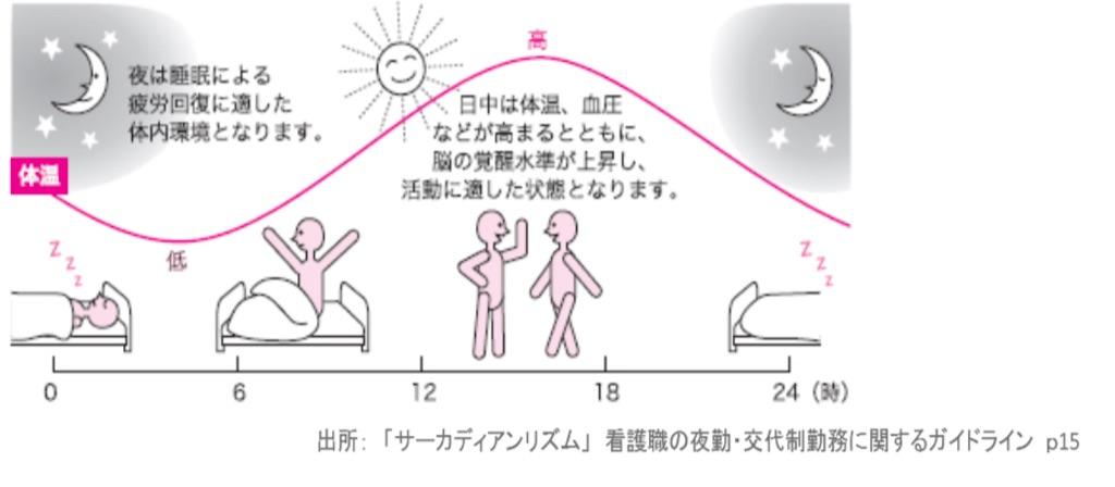 f:id:harmonize:20210301062638j:image
