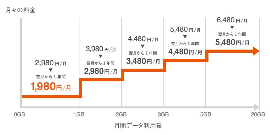 f:id:haro33takoshi:20170801165428p:plain