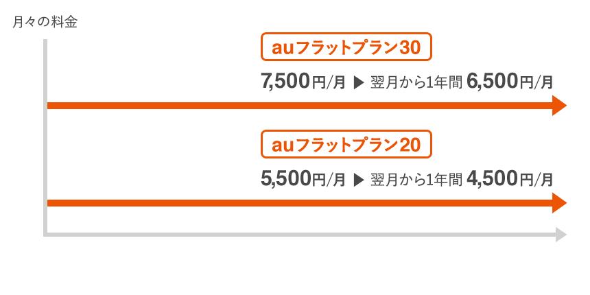 f:id:haro33takoshi:20170801165742p:plain
