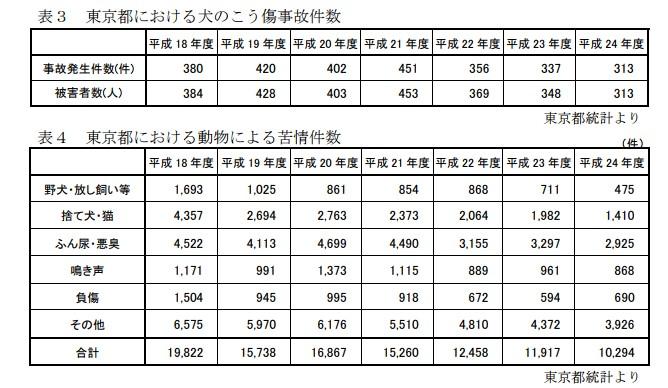f:id:haro33takoshi:20170912201901j:plain