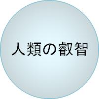 f:id:haru-777:20170806164525p:plain