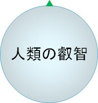 f:id:haru-777:20170806164655p:plain