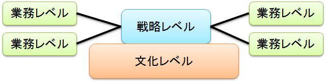 f:id:haru-777:20181112173215p:plain