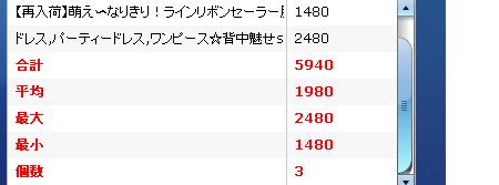 f:id:haru-komugi:20080708220822p:image