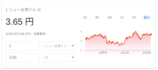 f:id:haru-komugi:20181121141319p:plain