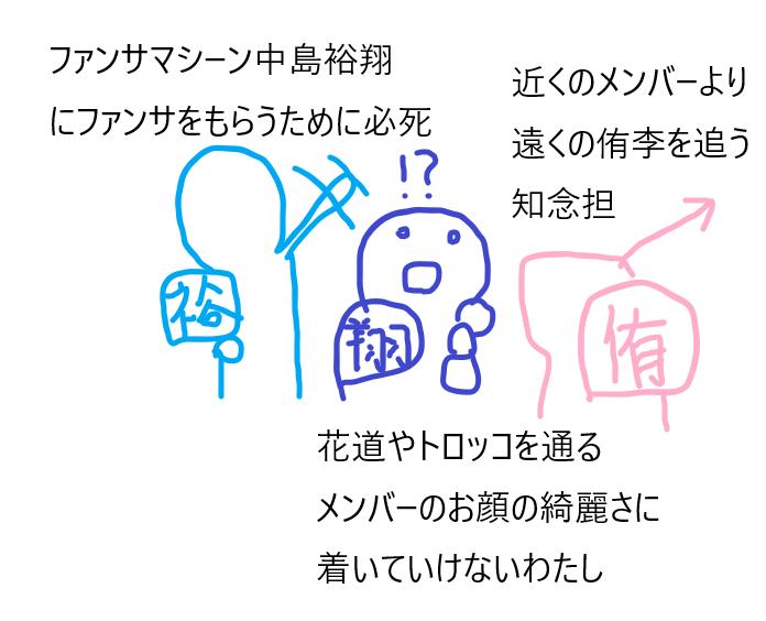 f:id:haru1213:20171227154803p:plain