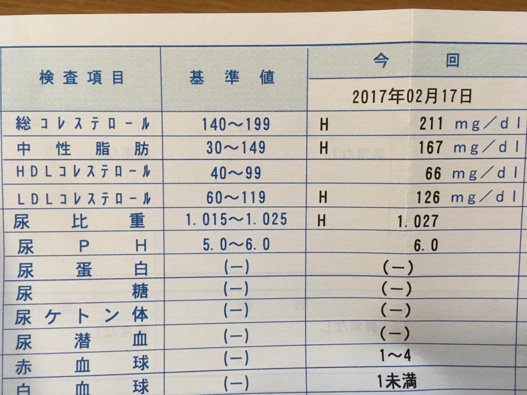 f:id:haru501227:20170312080518j:plain