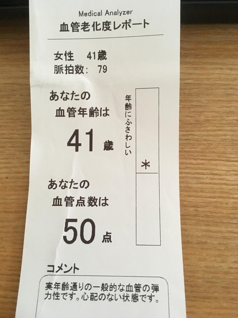 f:id:haru501227:20170404203214j:plain