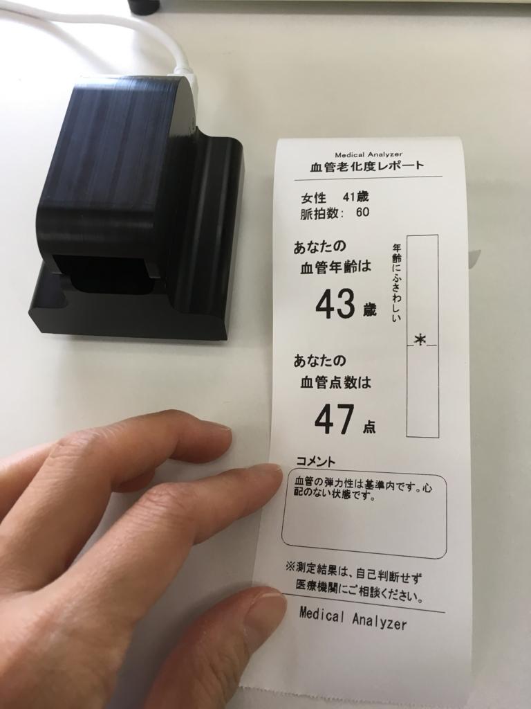 f:id:haru501227:20170526135500j:plain