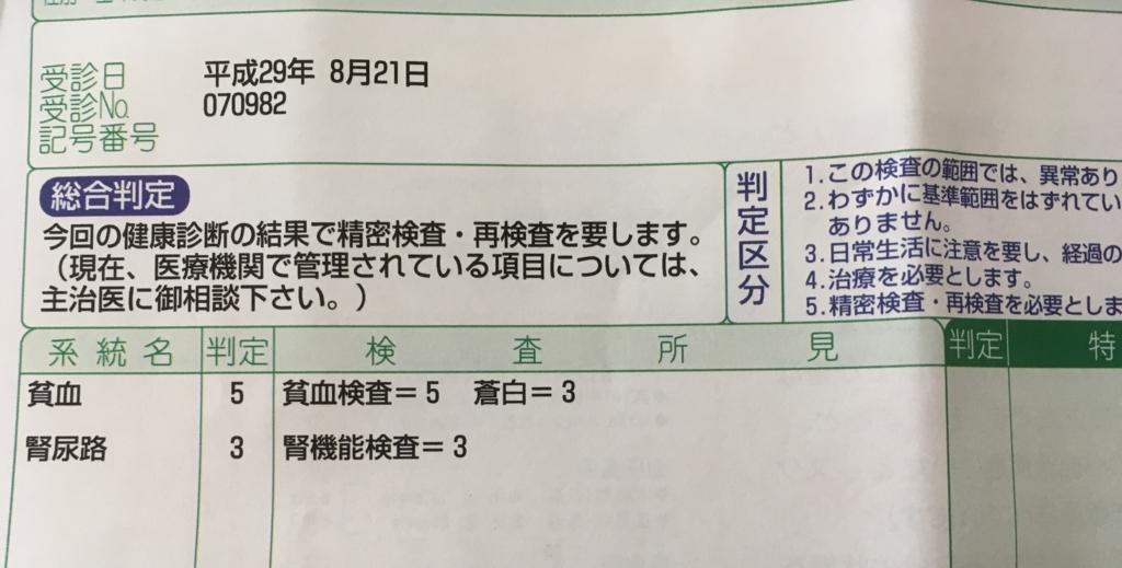 f:id:haru501227:20170916181456j:plain