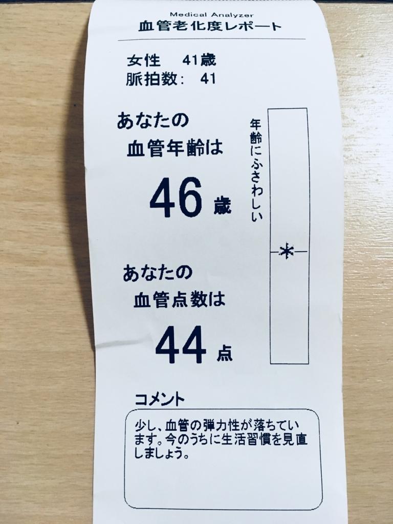 f:id:haru501227:20171109225145j:plain