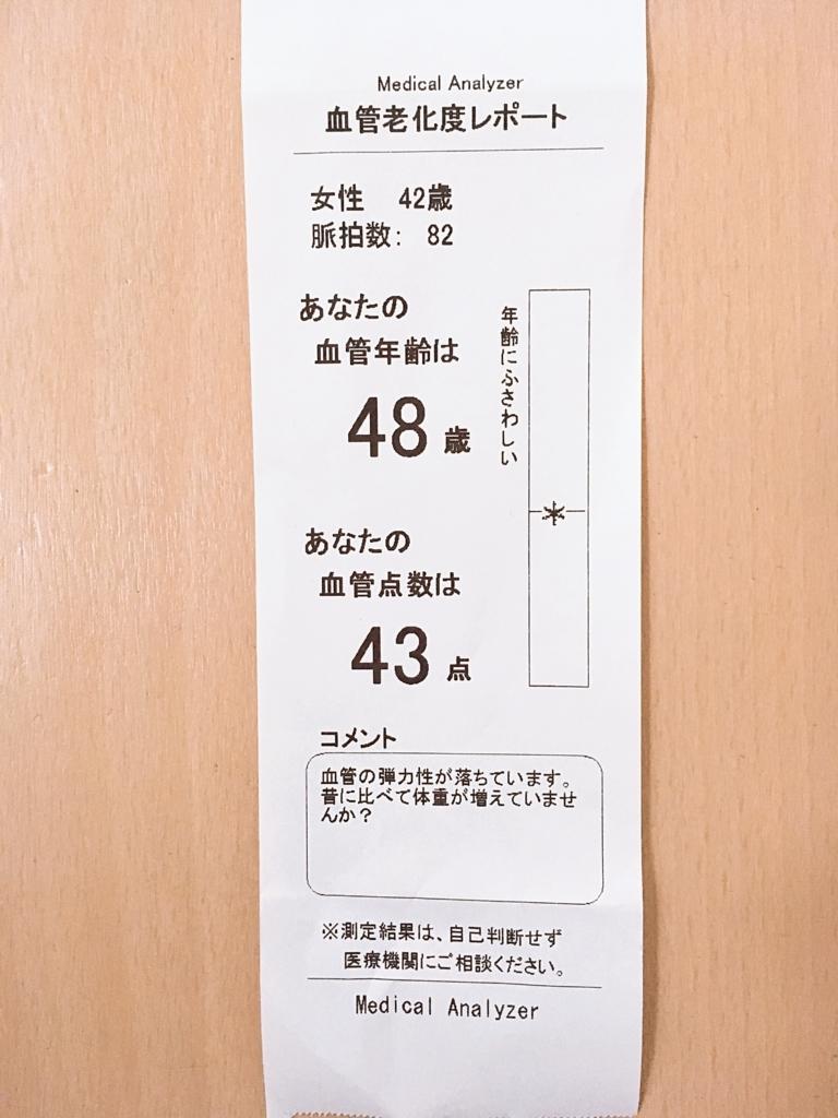 f:id:haru501227:20180507174226j:plain