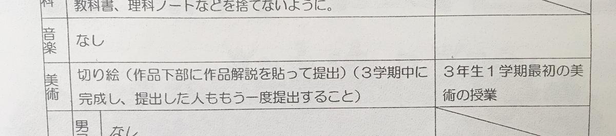 f:id:haru501227:20190322215940j:plain