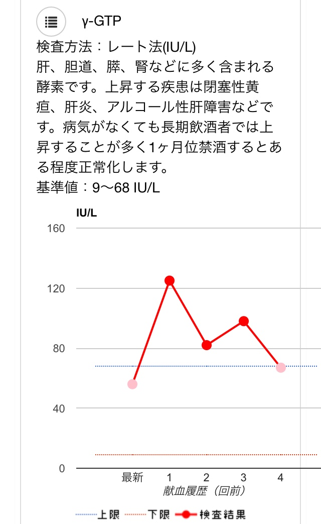 f:id:haru501227:20190609215538j:plain