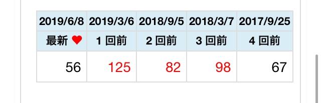 f:id:haru501227:20190609215605j:plain