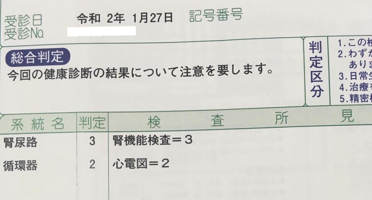 f:id:haru501227:20200222233535j:plain