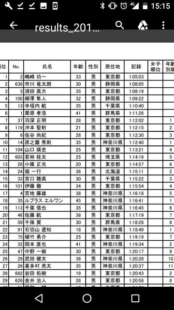 f:id:haru5200:20171210152000j:image