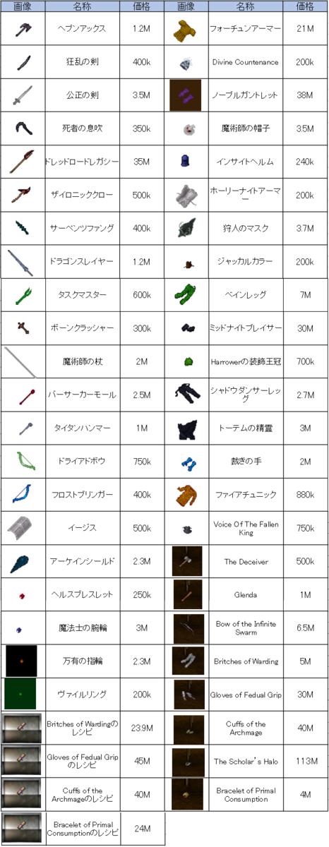 f:id:haru6502:20191214223745p:plain