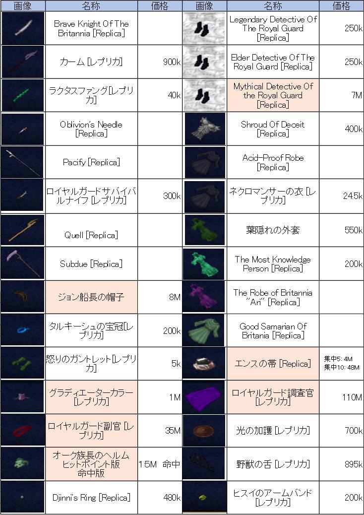 f:id:haru6502:20191215184932p:plain