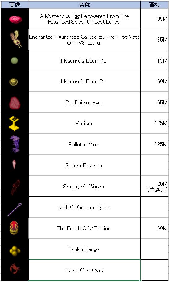 f:id:haru6502:20200104145923p:plain