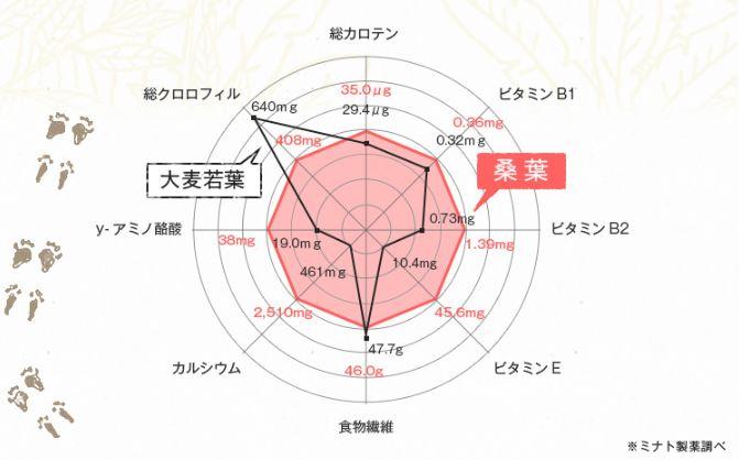 f:id:haru72lemone:20180501232025j:plain