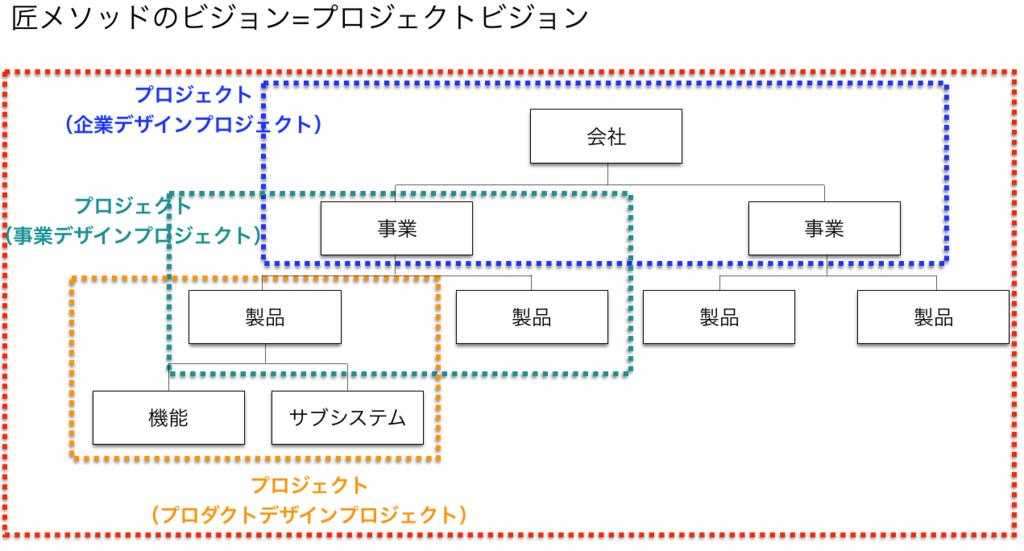 f:id:haru860:20170714182021p:plain