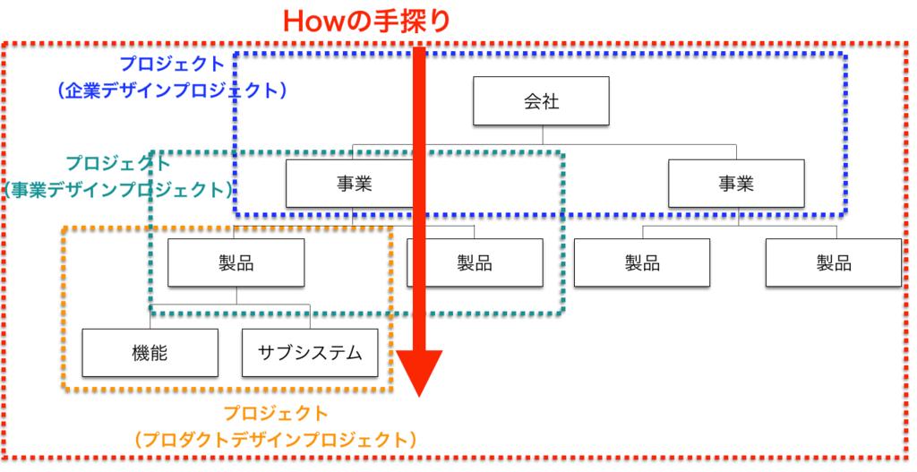 f:id:haru860:20170714182510p:plain