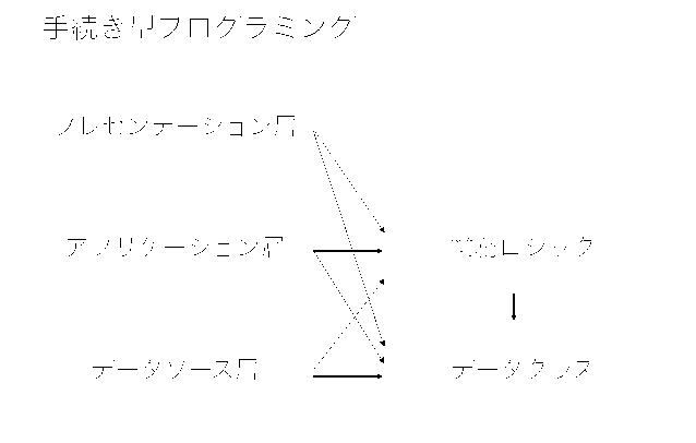 f:id:haru860:20170717130313p:plain