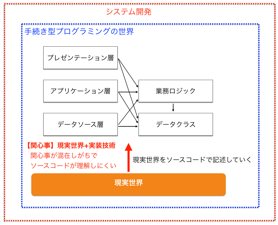 f:id:haru860:20170717133126p:plain