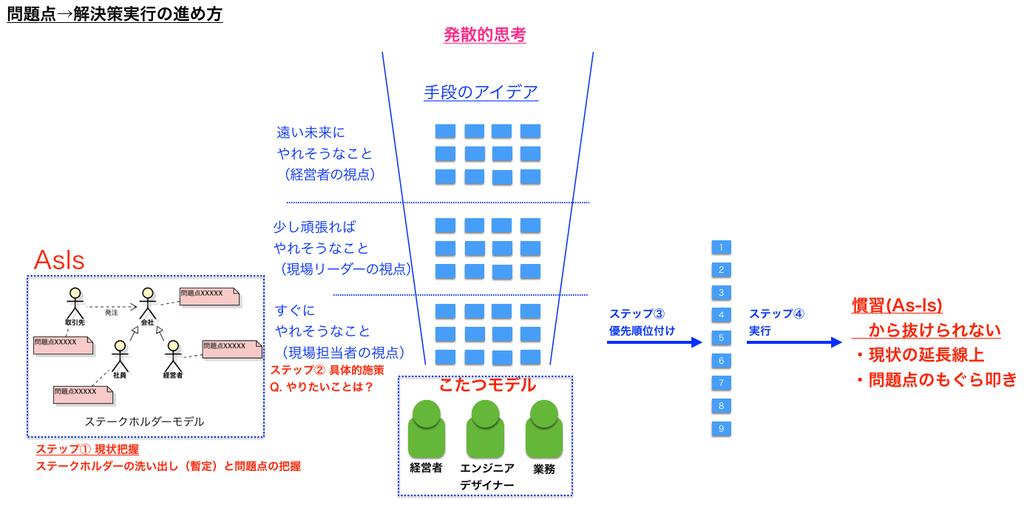 f:id:haru860:20170726222951p:plain