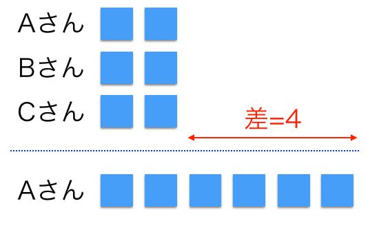 f:id:haru860:20170805174418p:plain