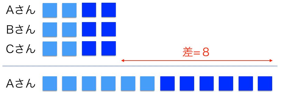 f:id:haru860:20170805174442p:plain