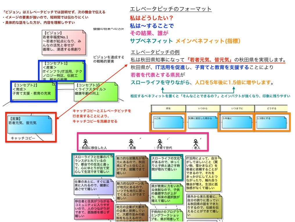 f:id:haru860:20170813110925p:plain