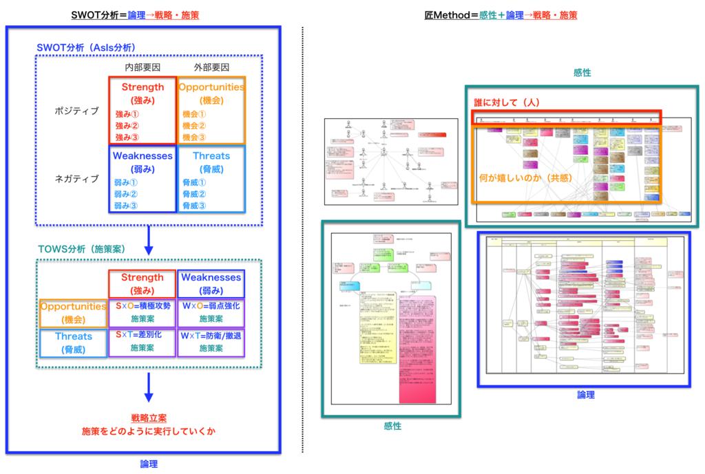 f:id:haru860:20170815125843p:plain