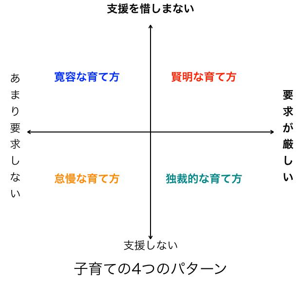 f:id:haru860:20170820113521p:plain