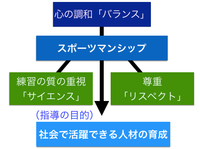 f:id:haru860:20170820172156p:plain