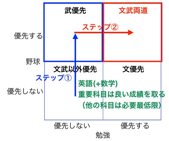 f:id:haru860:20170821065404p:plain