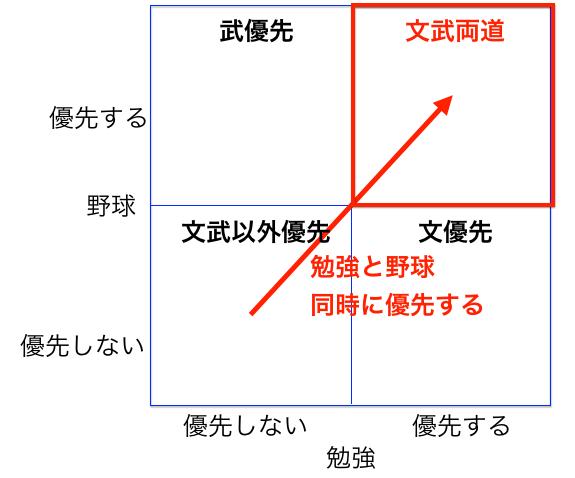 f:id:haru860:20170821065418p:plain